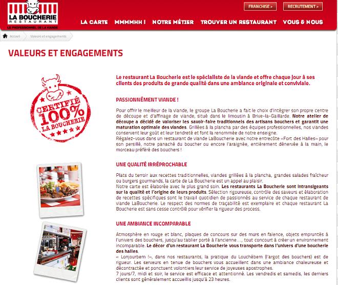 Valeurs des restaurants La Boucherie