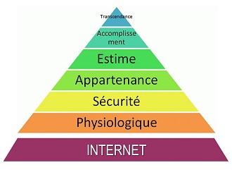 Internet au restaurant grâce au wifi