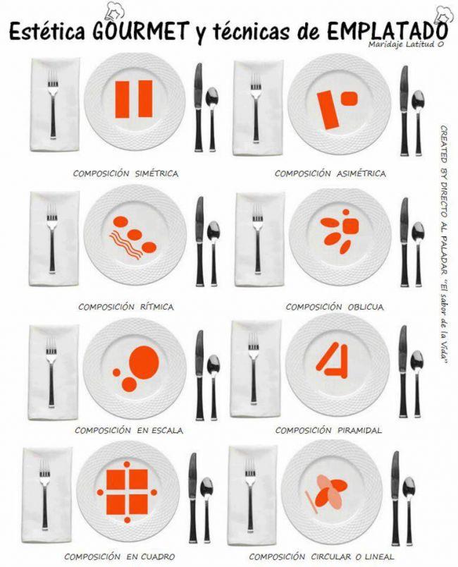 Facebook pour les restaurants