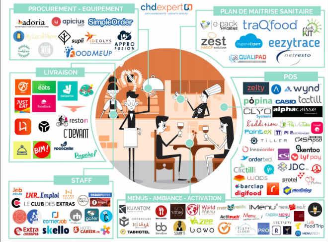 salon-food-hotel-tech-2018-juin-badge-gratuit-partenaire