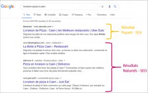 SEO-site-de-commande-en-ligne-restaurant